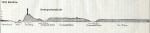 1902-berdrow-profil-am-grunewaldturm