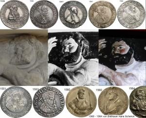 Vergleich Joachim II - mittlere Person